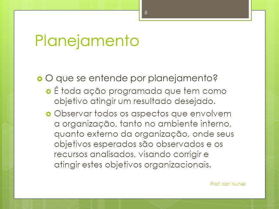 Planejamento O que se entende por planejamento
