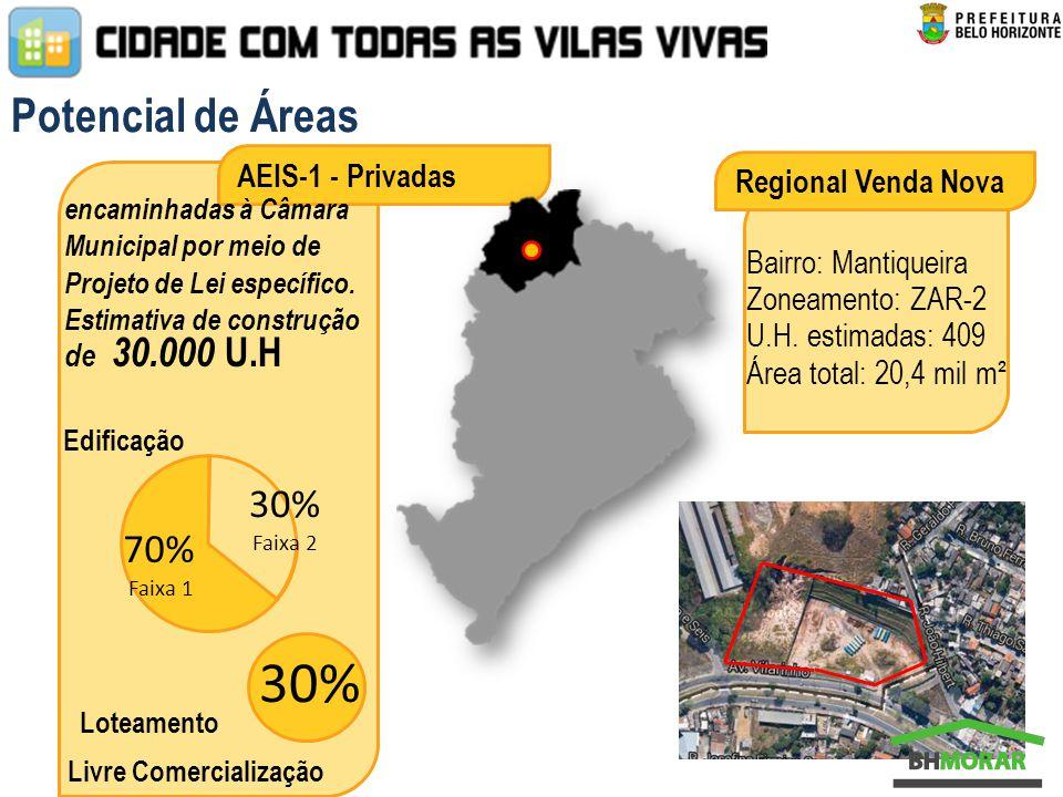 30% Potencial de Áreas 30% 70% AEIS-1 - Privadas Regional Venda Nova