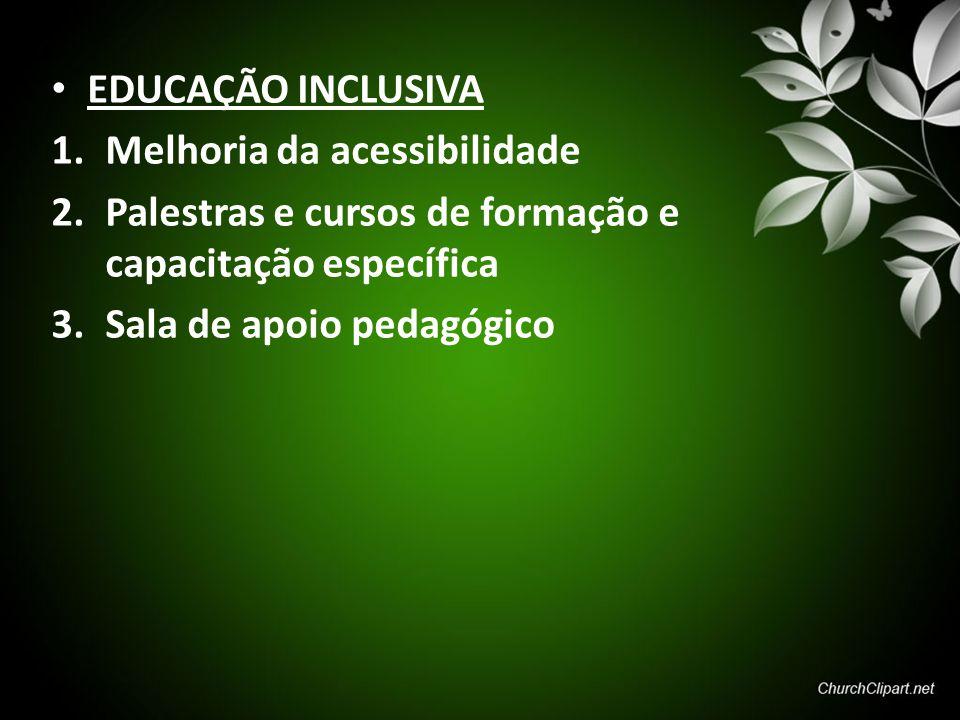 EDUCAÇÃO INCLUSIVA Melhoria da acessibilidade. Palestras e cursos de formação e capacitação específica.