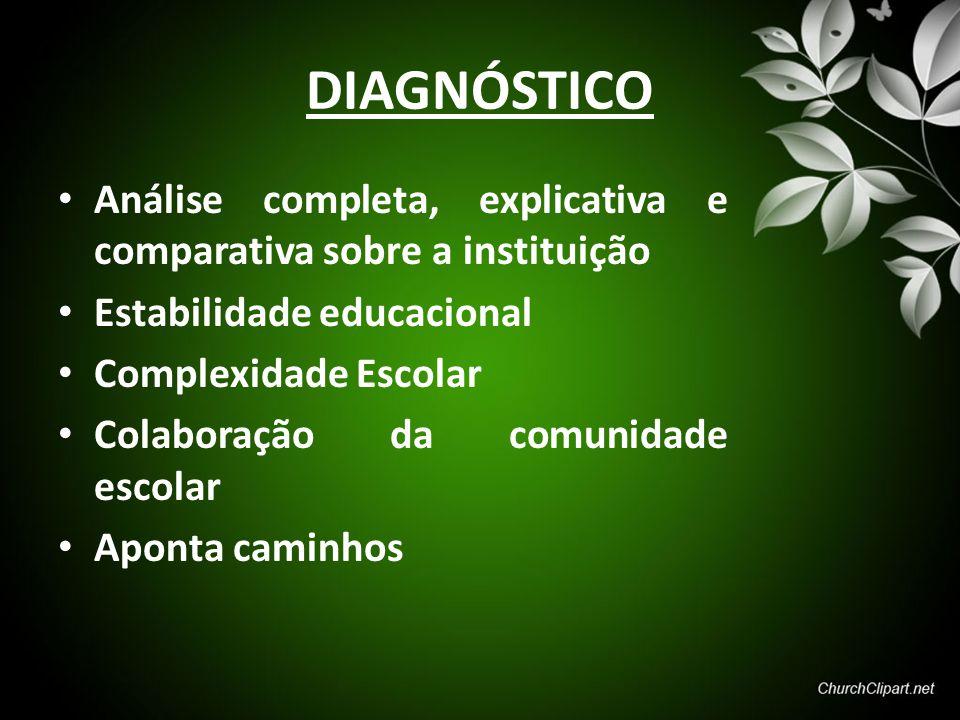DIAGNÓSTICO Análise completa, explicativa e comparativa sobre a instituição. Estabilidade educacional.
