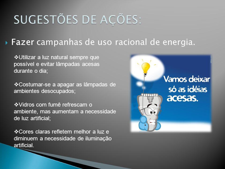 SUGESTÕES DE AÇÕES: Fazer campanhas de uso racional de energia.