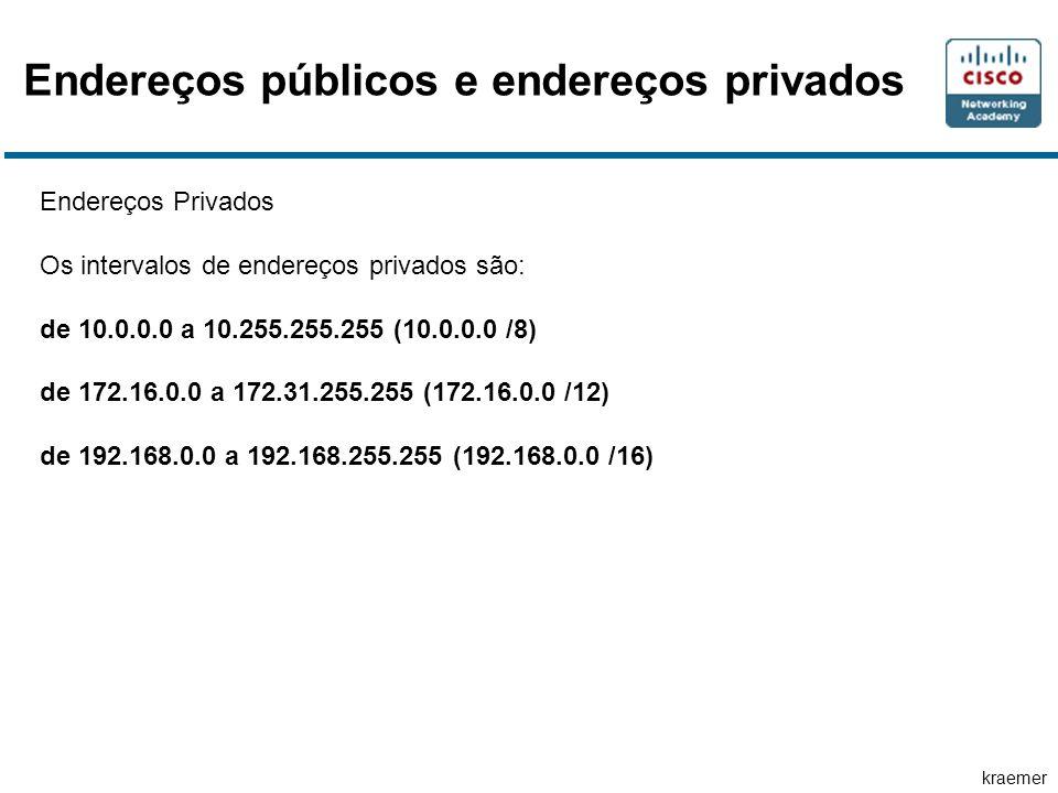 Endereços públicos e endereços privados