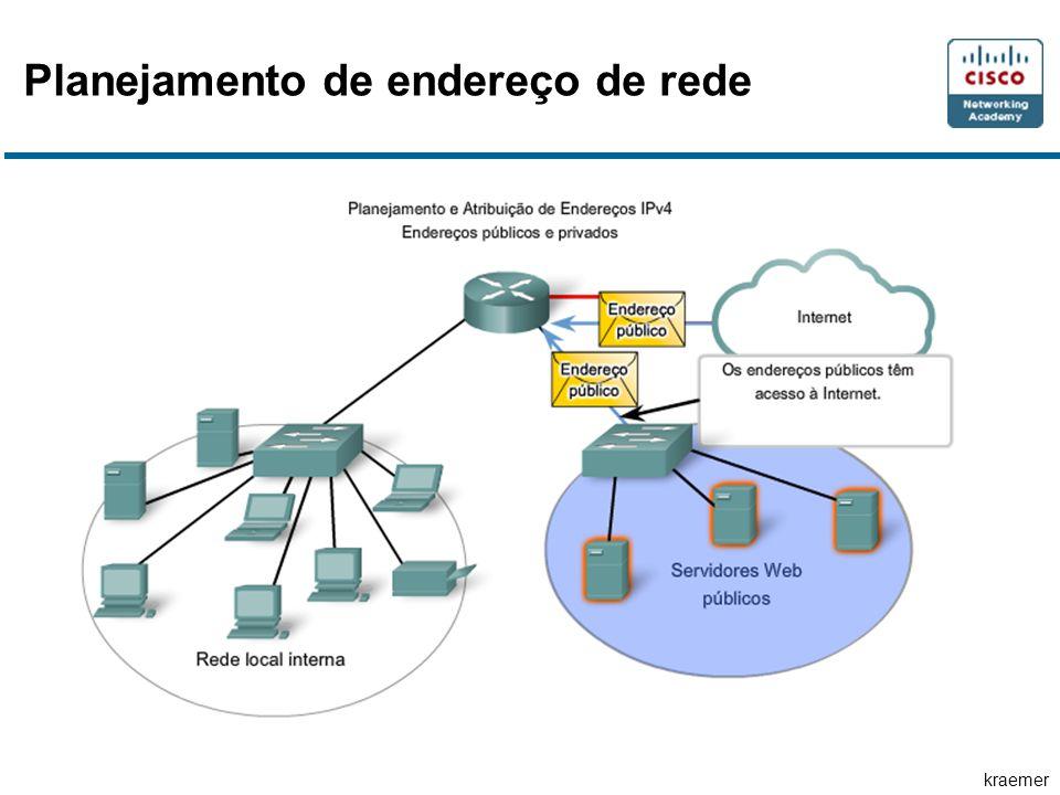 Planejamento de endereço de rede