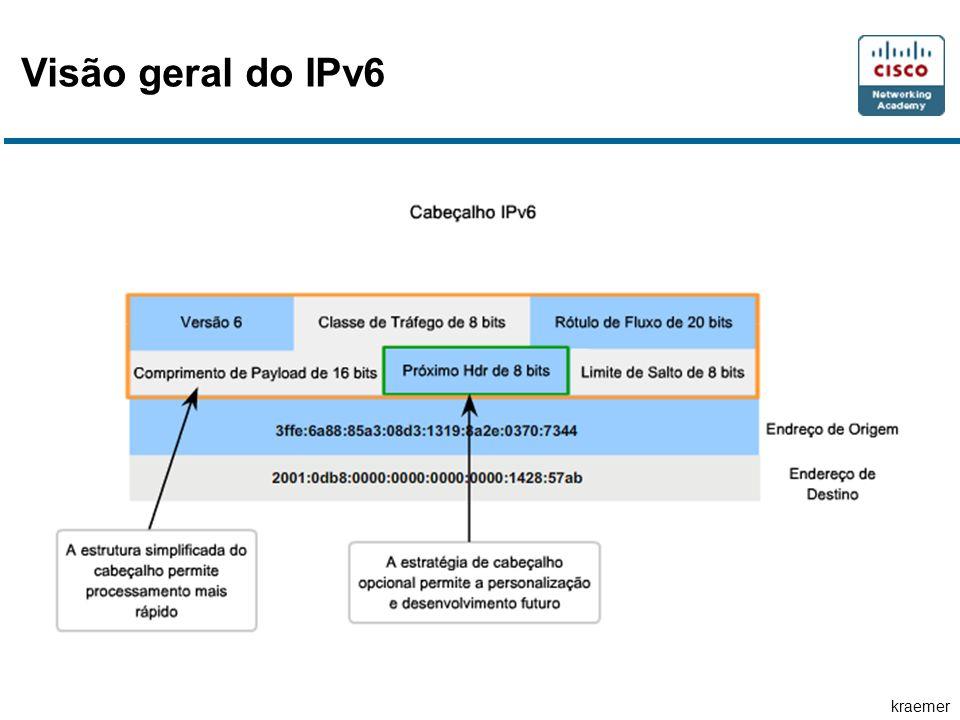 Visão geral do IPv6