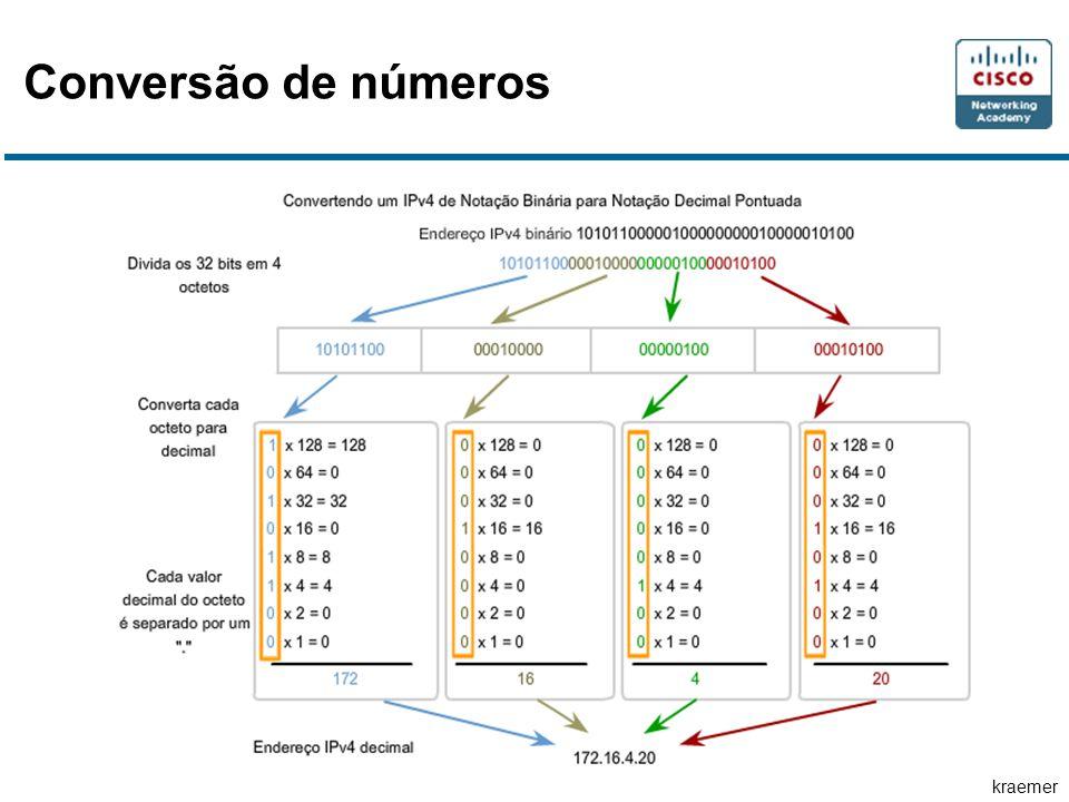 Conversão de números