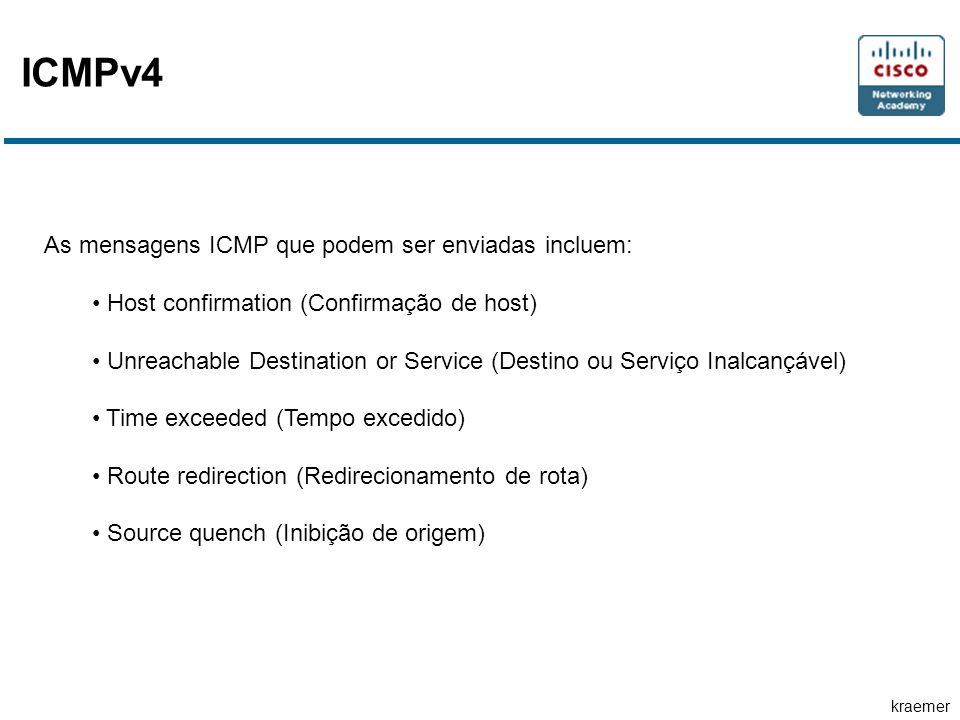 ICMPv4 As mensagens ICMP que podem ser enviadas incluem: