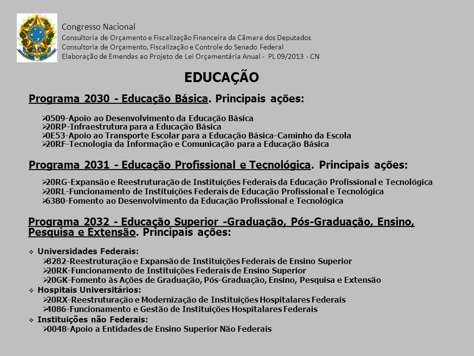 Programa 2030 - Educação Básica. Principais ações: