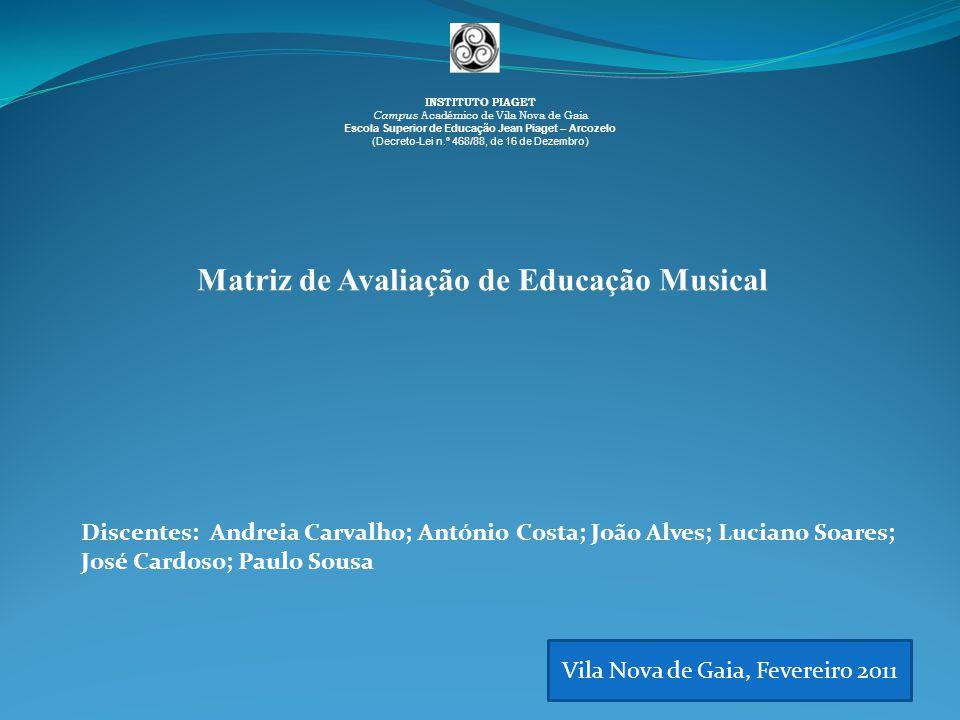 Matriz de Avaliação de Educação Musical
