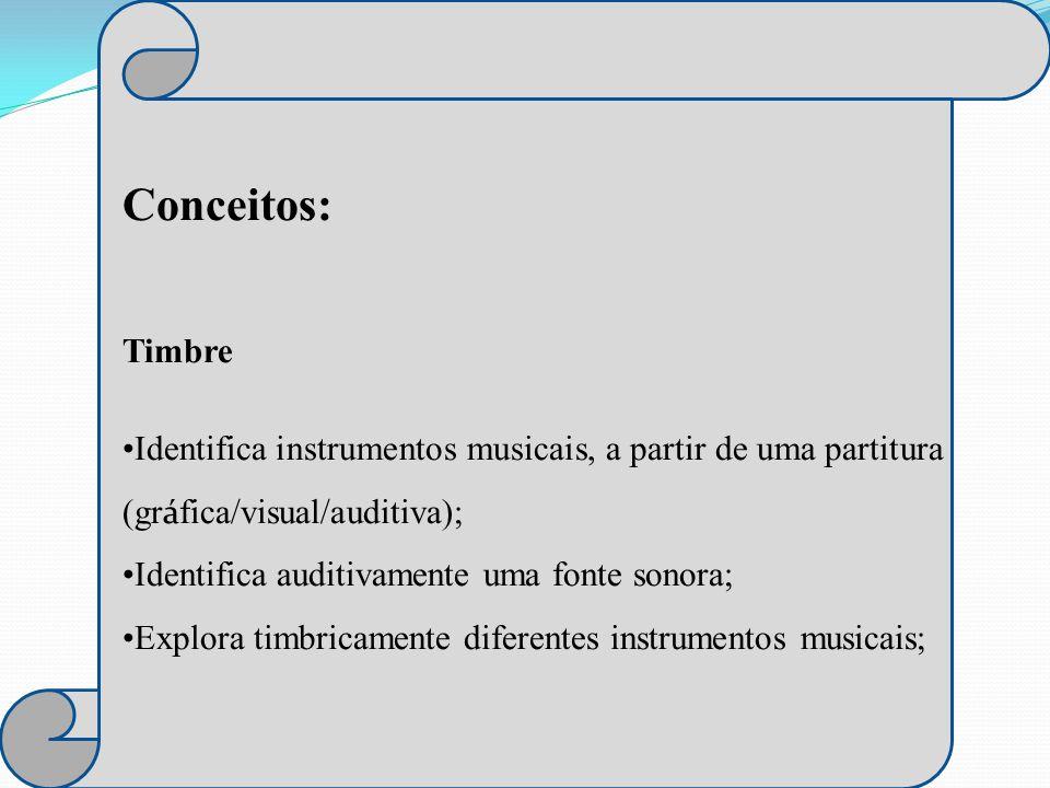 Conceitos: Timbre. Identifica instrumentos musicais, a partir de uma partitura (gráfica/visual/auditiva);