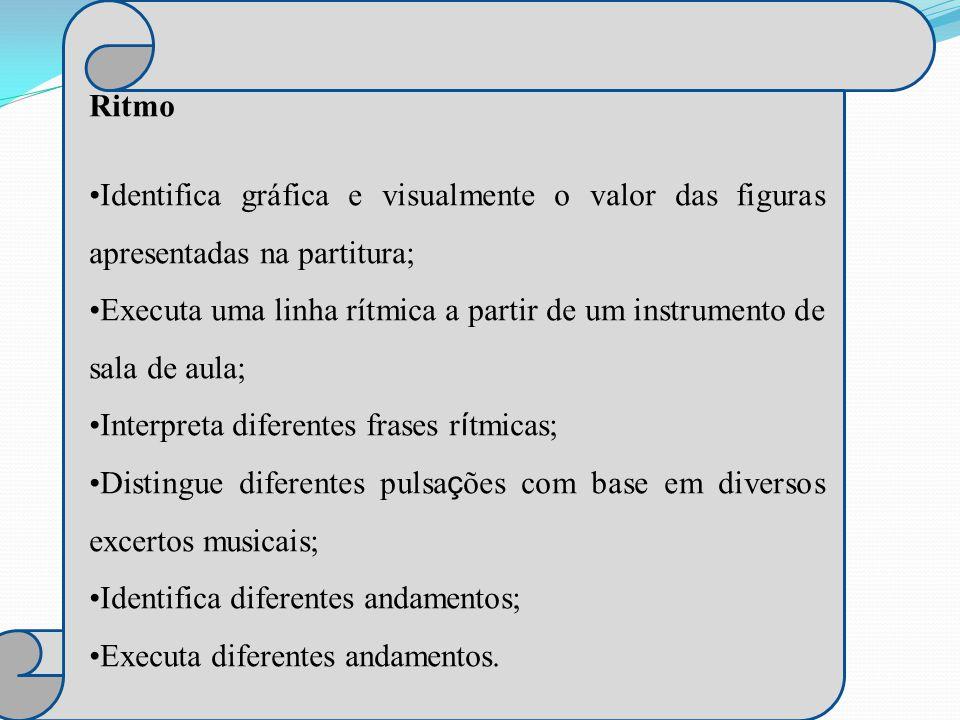 Ritmo Identifica gráfica e visualmente o valor das figuras apresentadas na partitura;