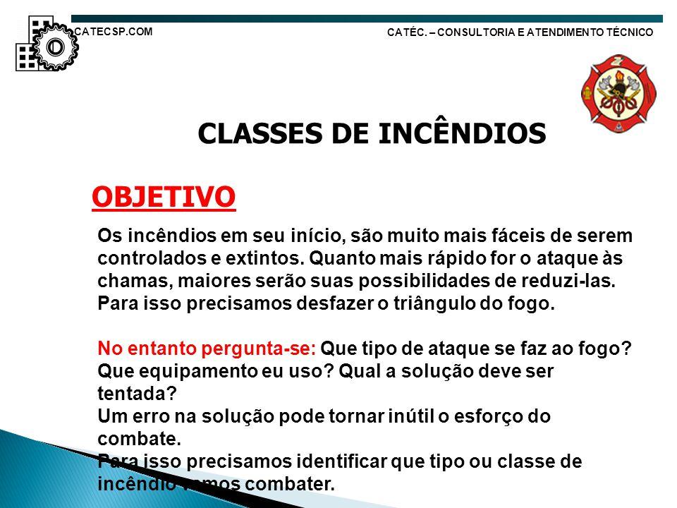 CLASSES DE INCÊNDIOS OBJETIVO