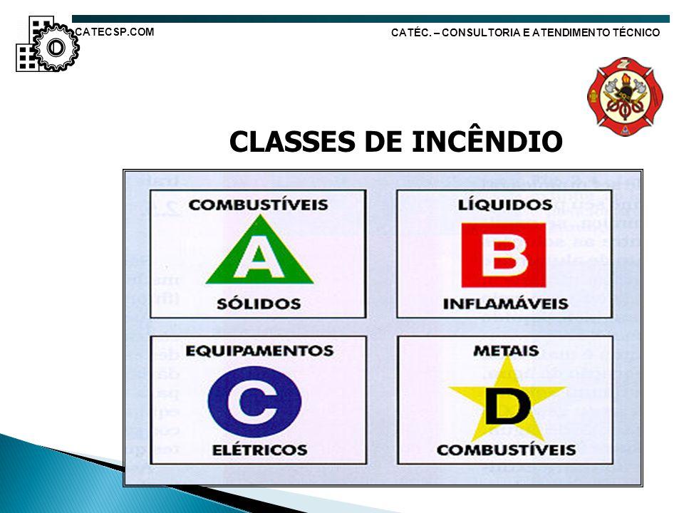 CLASSES DE INCÊNDIO CATECSP.COM