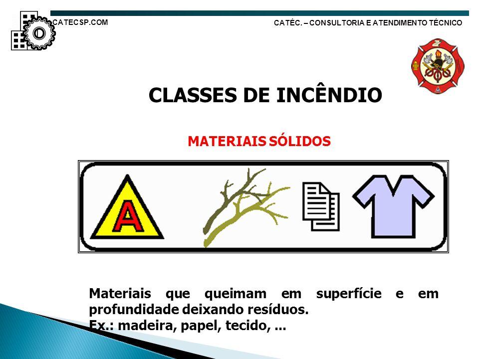 CLASSES DE INCÊNDIO MATERIAIS SÓLIDOS