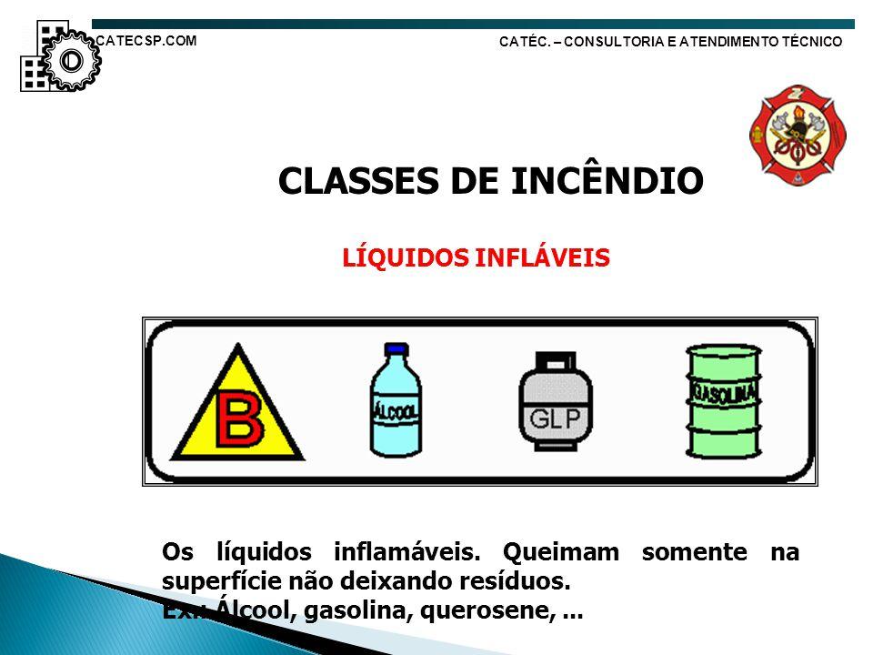 CLASSES DE INCÊNDIO LÍQUIDOS INFLÁVEIS