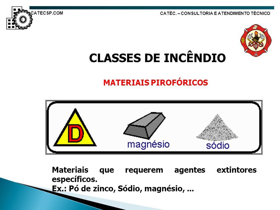 CLASSES DE INCÊNDIO MATERIAIS PIROFÓRICOS
