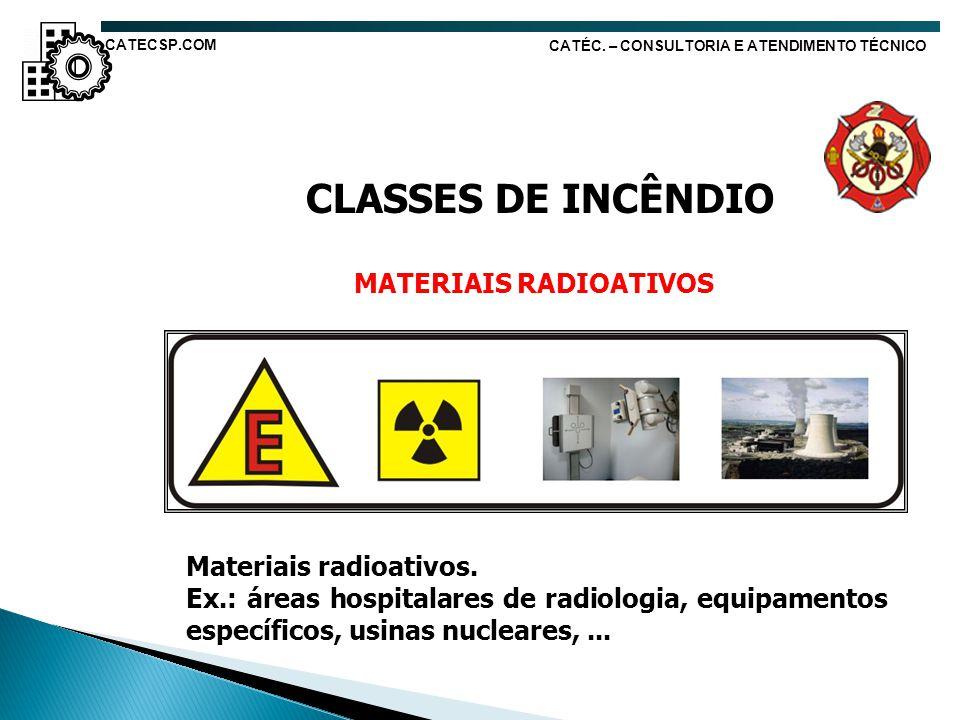 CLASSES DE INCÊNDIO MATERIAIS RADIOATIVOS Materiais radioativos.