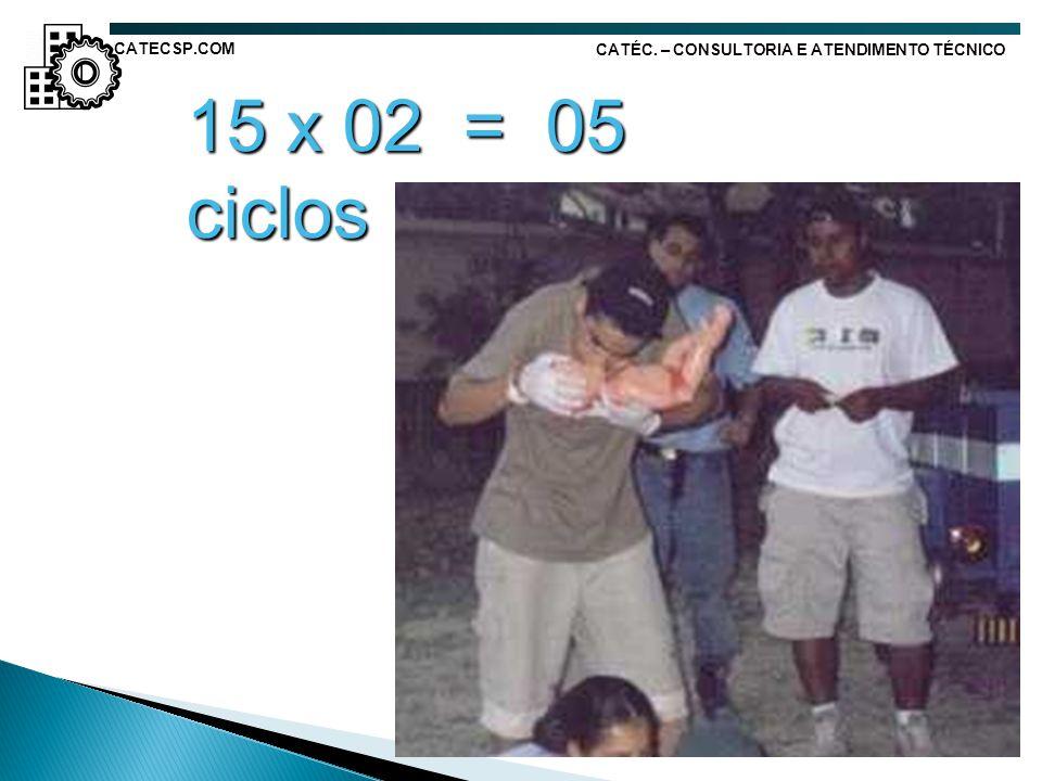 CATECSP.COM CATÉC. – CONSULTORIA E ATENDIMENTO TÉCNICO 15 x 02 = 05 ciclos