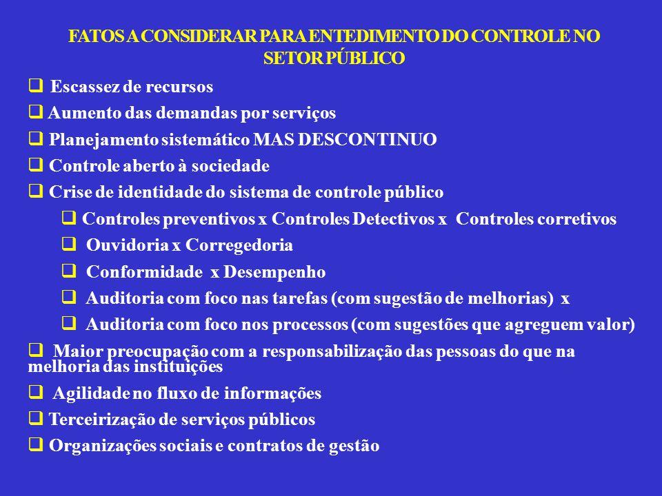 FATOS A CONSIDERAR PARA ENTEDIMENTO DO CONTROLE NO SETOR PÚBLICO