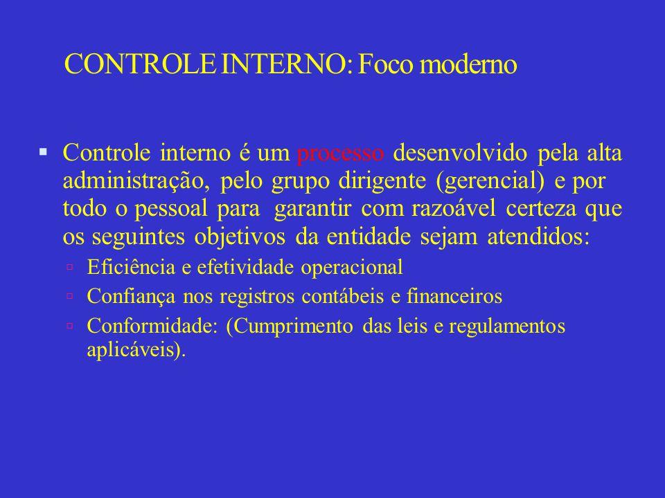CONTROLE INTERNO: Foco moderno