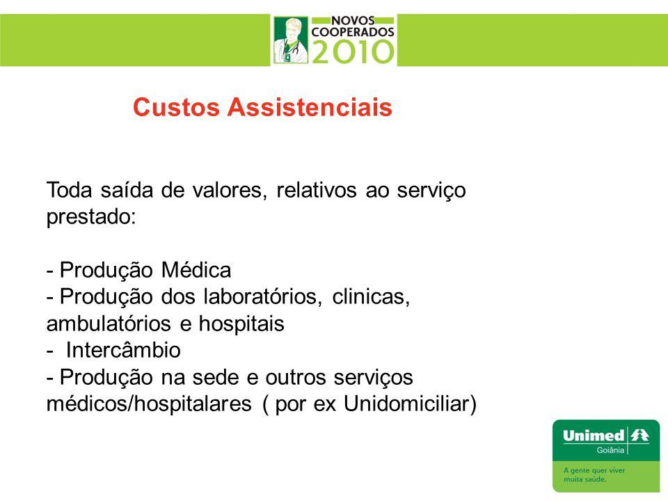 Custos Assistenciais Toda saída de valores, relativos ao serviço prestado: - Produção Médica.