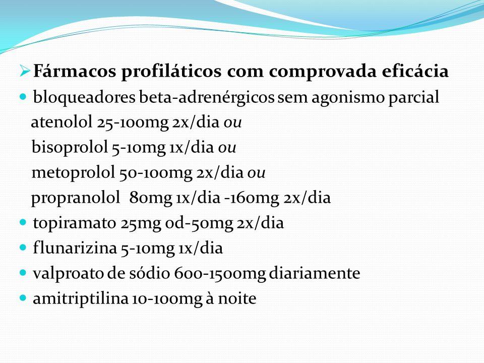 Fármacos profiláticos com comprovada eficácia