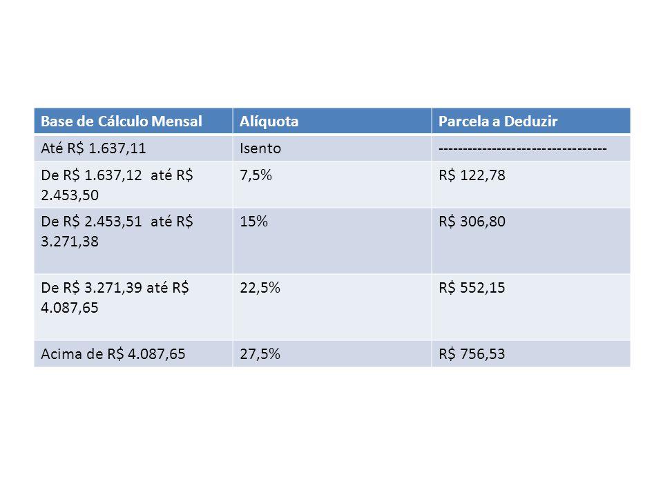 Base de Cálculo Mensal Alíquota. Parcela a Deduzir. Até R$ 1.637,11. Isento. ----------------------------------