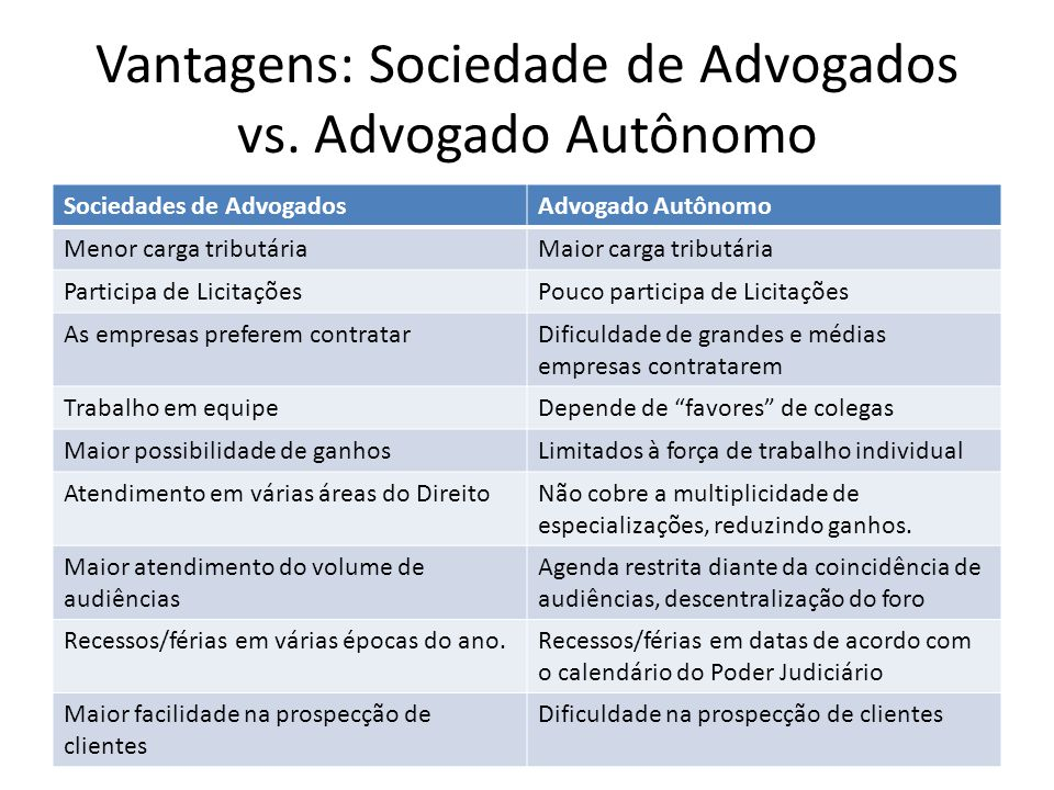 Vantagens: Sociedade de Advogados vs. Advogado Autônomo