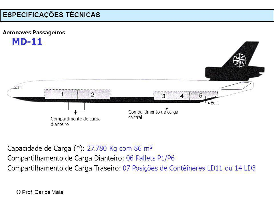 MD-11 ESPECIFICAÇÕES TÉCNICAS