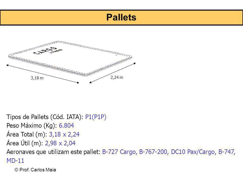 Pallets Tipos de Pallets (Cód. IATA): P1(P1P) Peso Máximo (Kg): 6.804