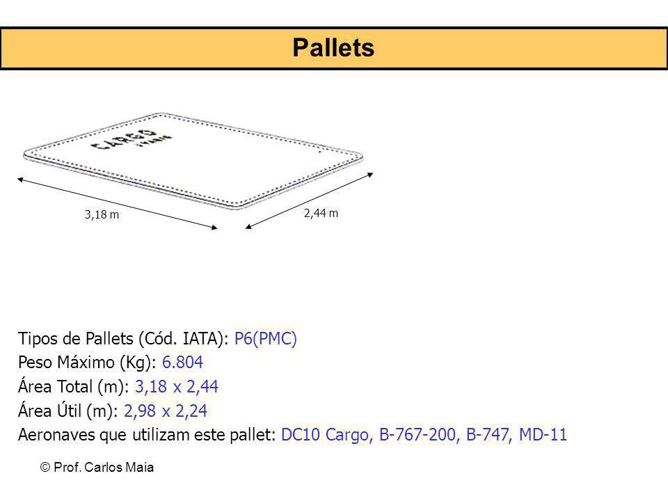 Pallets Tipos de Pallets (Cód. IATA): P6(PMC) Peso Máximo (Kg): 6.804