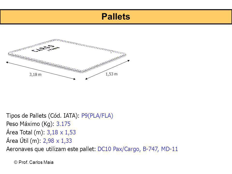 Pallets Tipos de Pallets (Cód. IATA): P9(PLA/FLA)