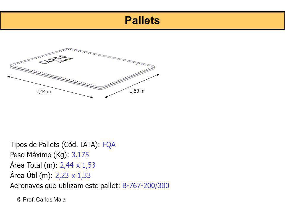 Pallets Tipos de Pallets (Cód. IATA): FQA Peso Máximo (Kg): 3.175