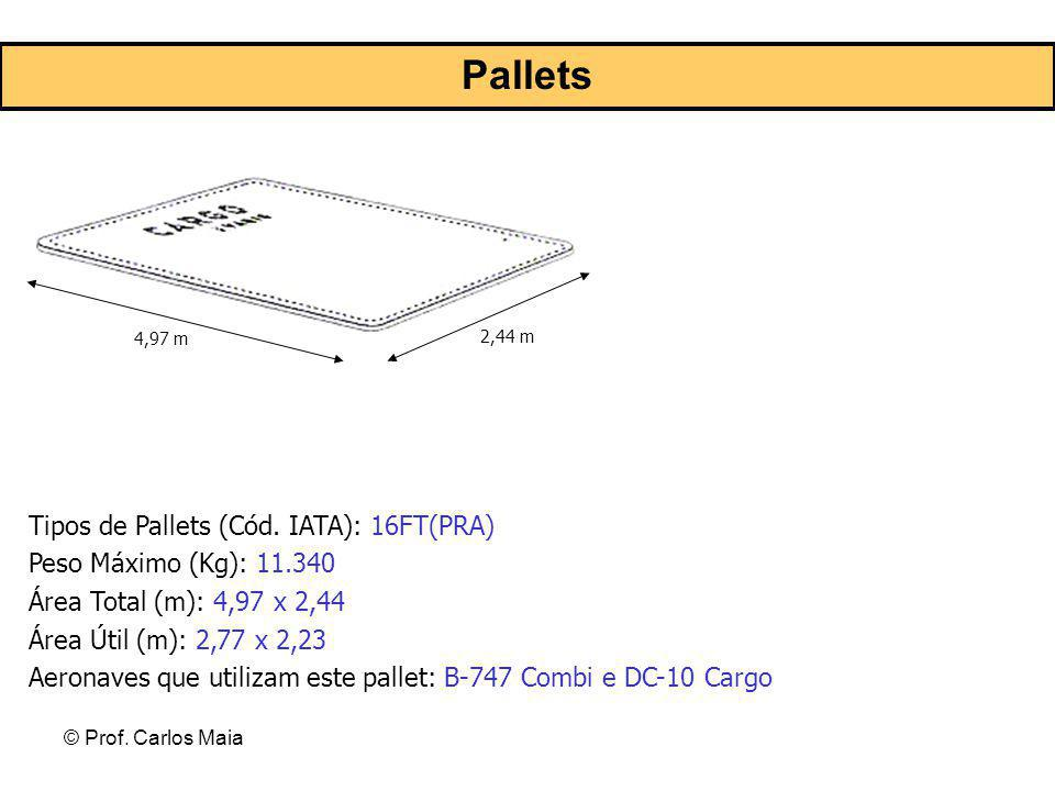 Pallets Tipos de Pallets (Cód. IATA): 16FT(PRA)