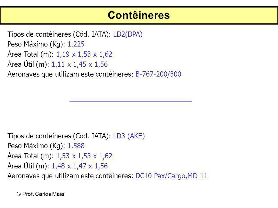 Contêineres Tipos de contêineres (Cód. IATA): LD2(DPA)