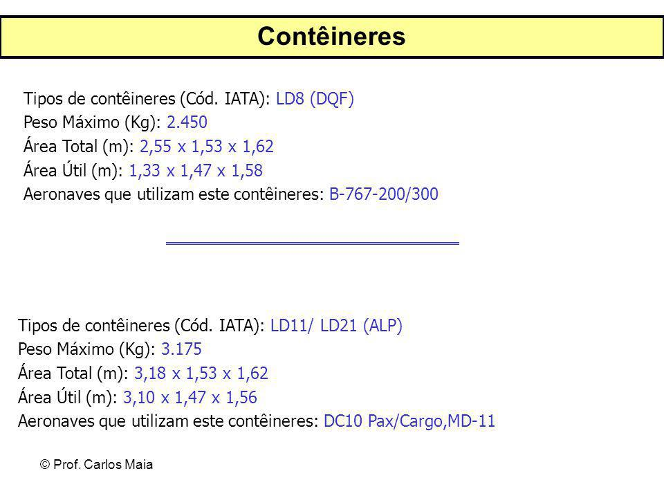 Contêineres Tipos de contêineres (Cód. IATA): LD8 (DQF)