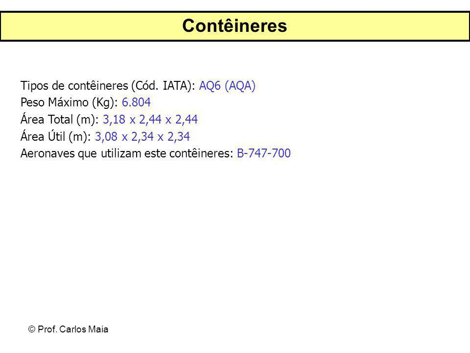 Contêineres Tipos de contêineres (Cód. IATA): AQ6 (AQA)