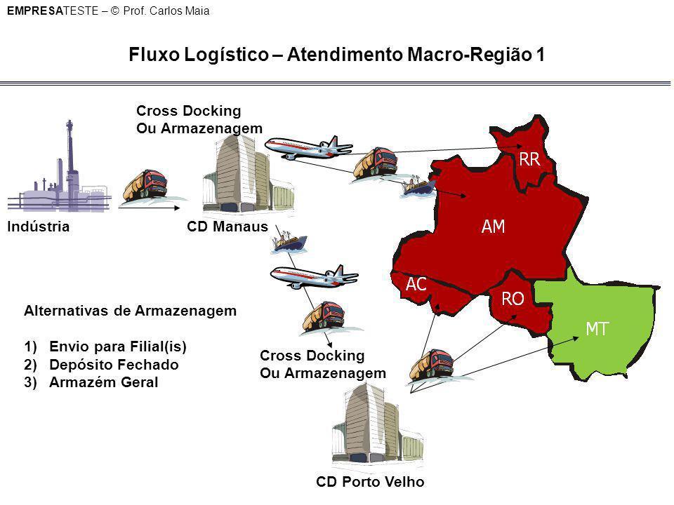 Fluxo Logístico – Atendimento Macro-Região 1