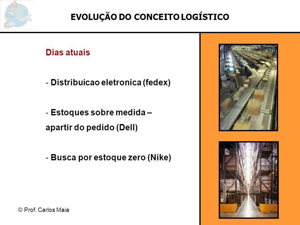 EVOLUÇÃO DO CONCEITO LOGÍSTICO