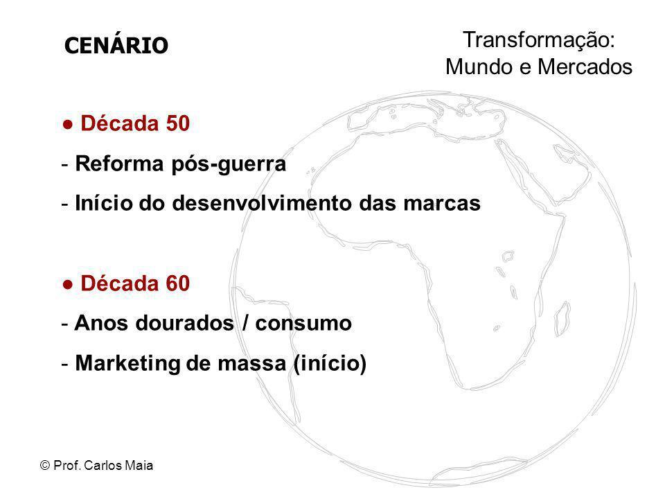 Transformação: Mundo e Mercados