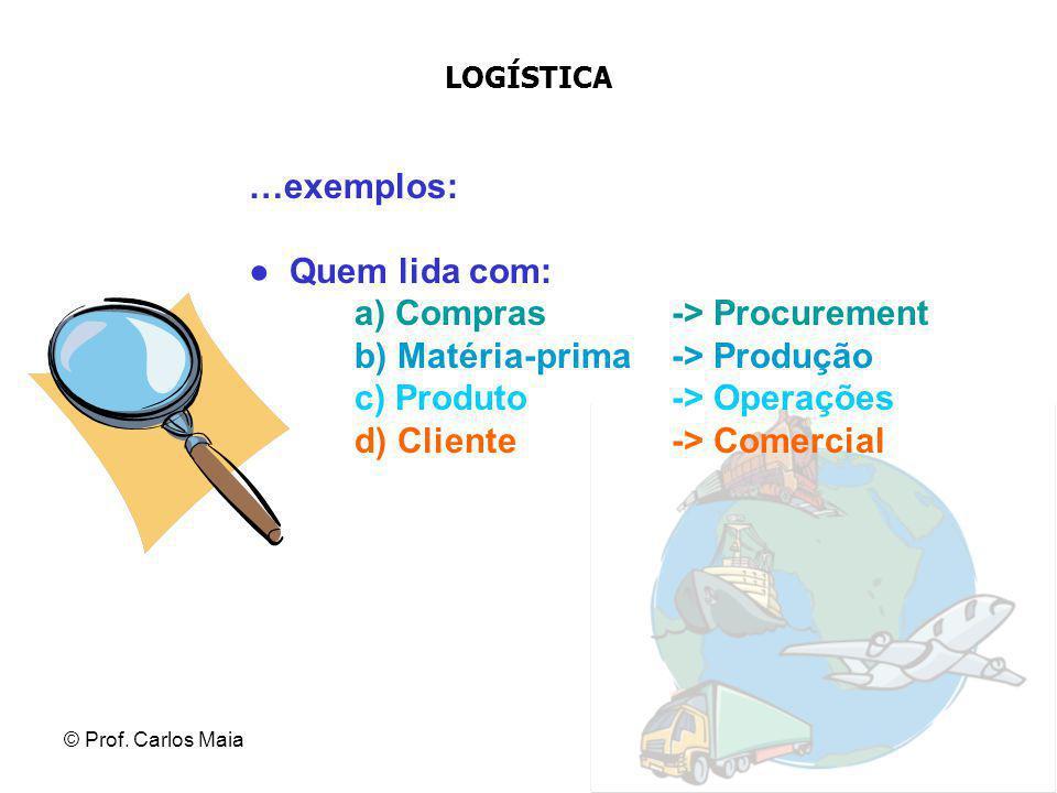a) Compras -> Procurement b) Matéria-prima -> Produção
