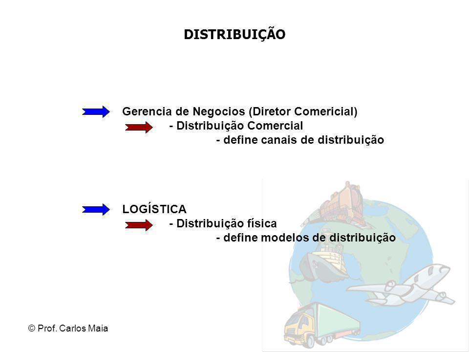 DISTRIBUIÇÃO Gerencia de Negocios (Diretor Comericial)