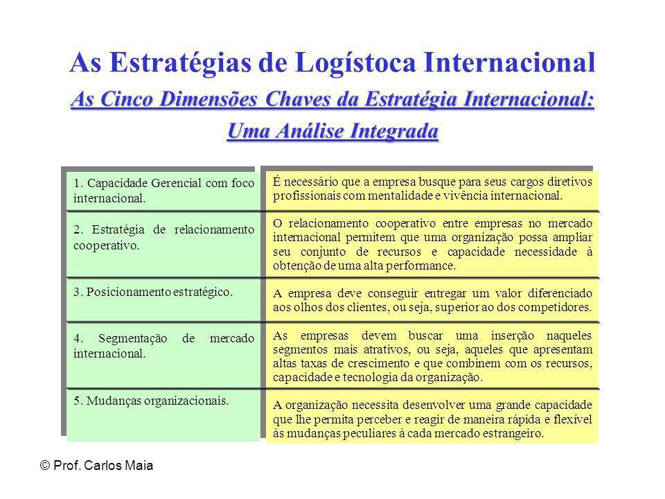 As Estratégias de Logístoca Internacional