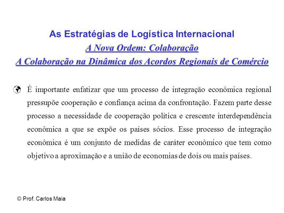 As Estratégias de Logística Internacional A Nova Ordem: Colaboração