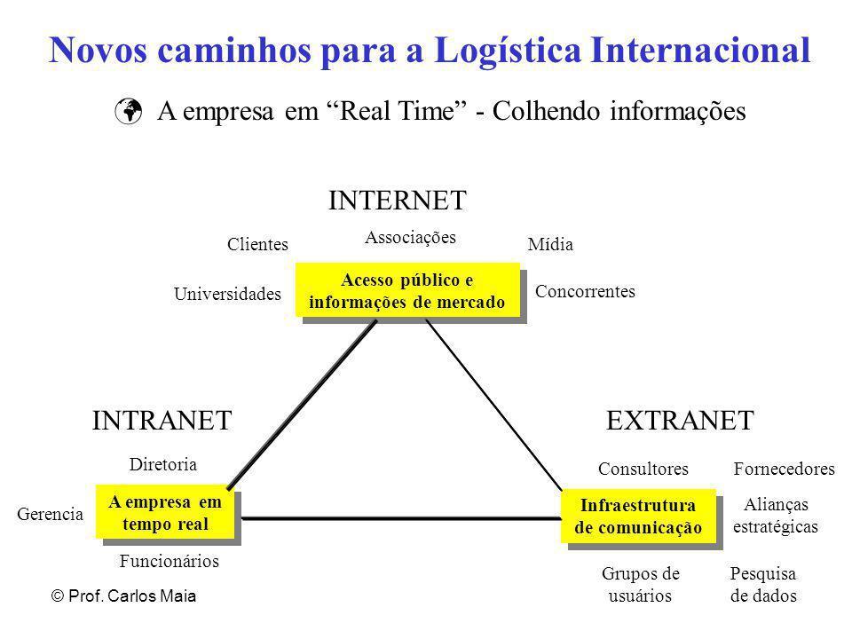 Novos caminhos para a Logística Internacional