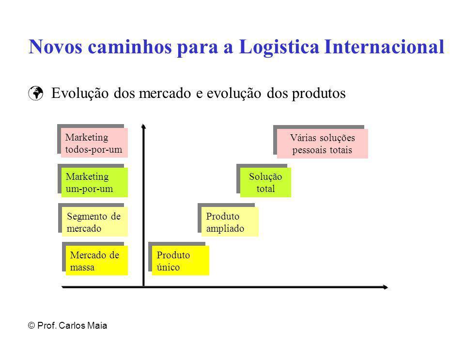 Novos caminhos para a Logistica Internacional
