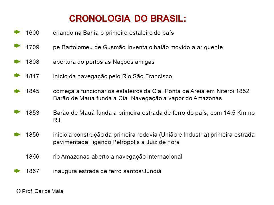 CRONOLOGIA DO BRASIL: 1600 criando na Bahia o primeiro estaleiro do país. 1709 pe.Bartolomeu de Gusmão inventa o balão movido a ar quente.