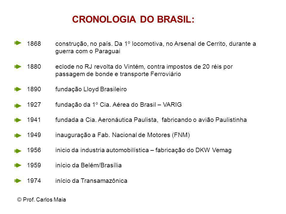 CRONOLOGIA DO BRASIL: 1868 construção, no país. Da 1º locomotiva, no Arsenal de Cerrito, durante a guerra com o Paraguai.