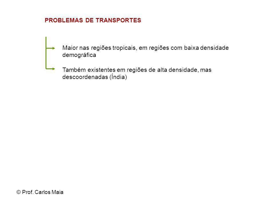 PROBLEMAS DE TRANSPORTES
