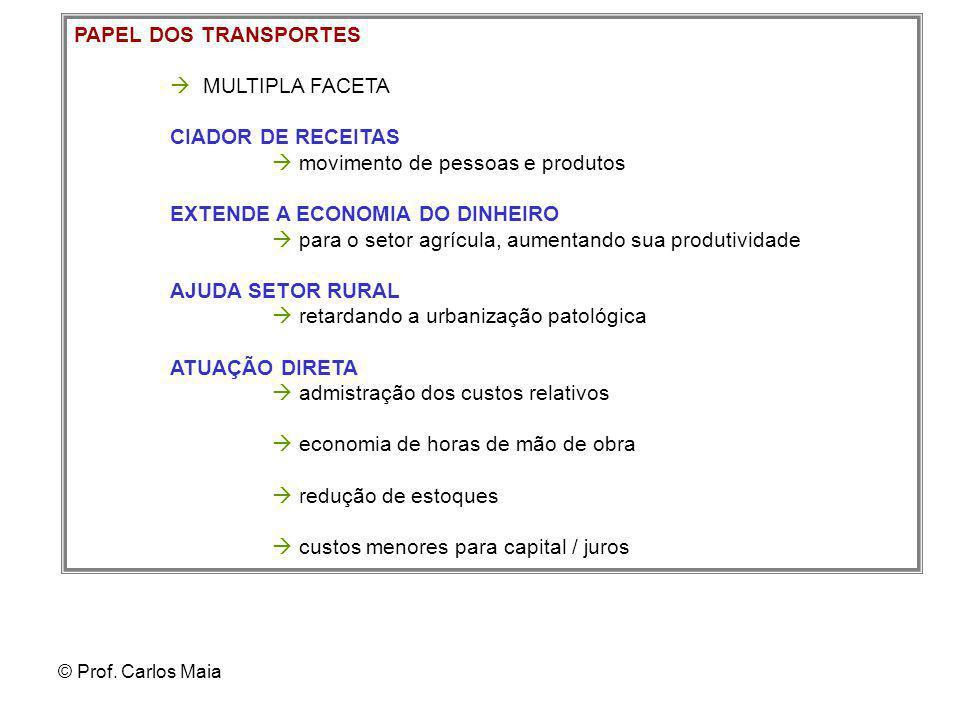  movimento de pessoas e produtos EXTENDE A ECONOMIA DO DINHEIRO