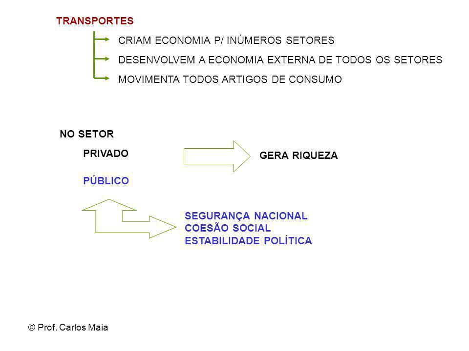 CRIAM ECONOMIA P/ INÚMEROS SETORES